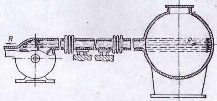 Трубопровод с осевыми компенсаторами, соединяющий насос и бак
