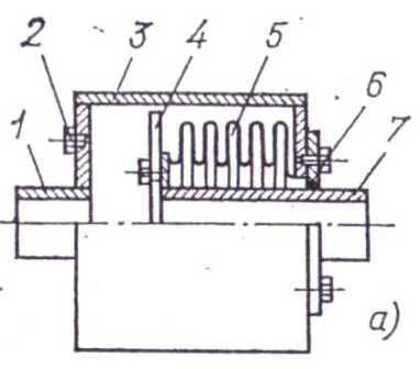 Гидравлический полуразгруженный компенсатор с гофрированной обечайкой под внешним давлением