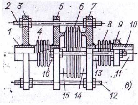 Гидравлический полуразгруженный компенсатор c тремя гофрированными обечайками, расположенными последовательно