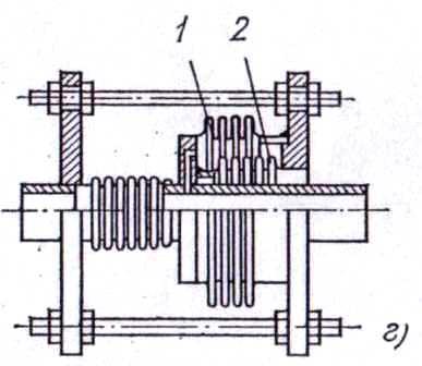 Гидравлический полуразгруженный компенсатор c тремя гофрированными обечайками, две из которых расположены одна в другой