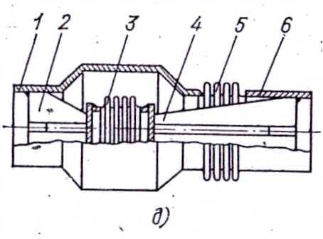 Гидравлический полуразгруженный компенсатор с внутренней сильфонной коробкой