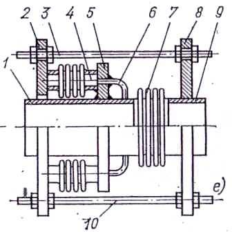 Гидравлический полуразгруженный компенсатор c внешними сильфонными коробками