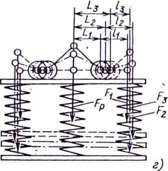 Механический полуразгруженный компенсатор - схема изменения сил и плеч в рычажном устройстве