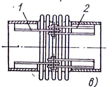 Угловой сильфонный компенсатор с тягами внутри компенсатора