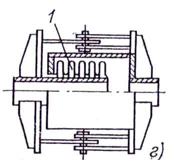 Угловой сильфонный компенсатор с гофрированной обечайкой под внешним давлением
