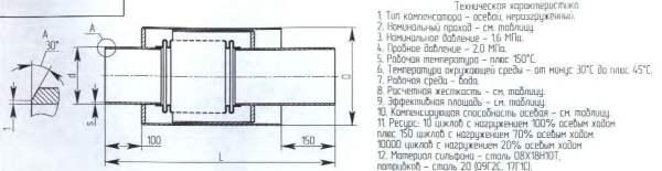Изделие и его технические характеристики