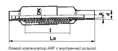 Компенсатор типа ARF