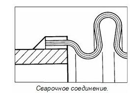 Сварочное соединение